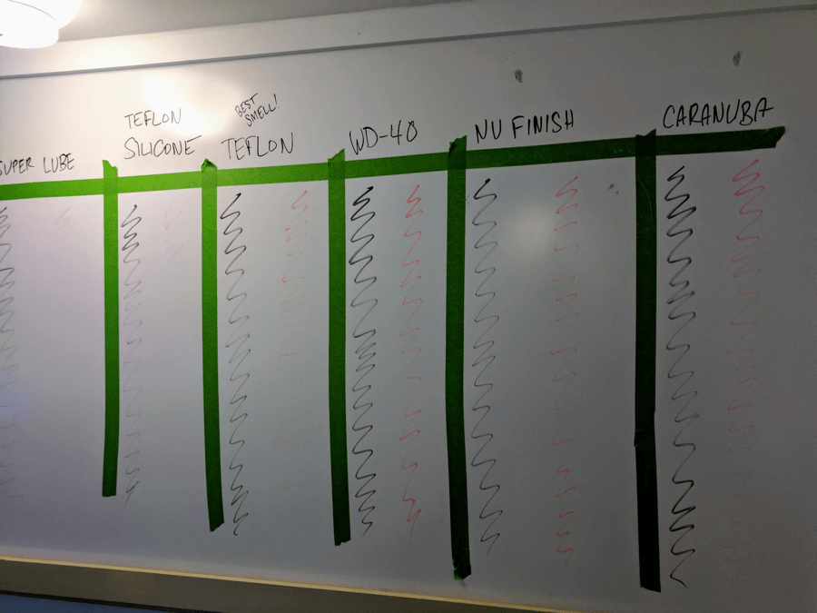 clean whiteboards right grid